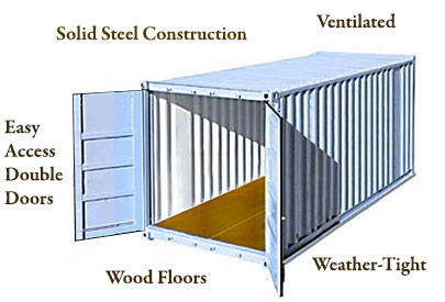 shipping container  sc 1 th 185 : steel container storage  - Aquiesqueretaro.Com